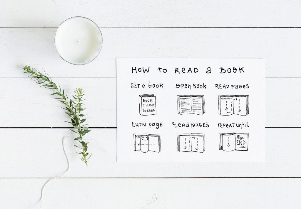 How to Read a Book kaart